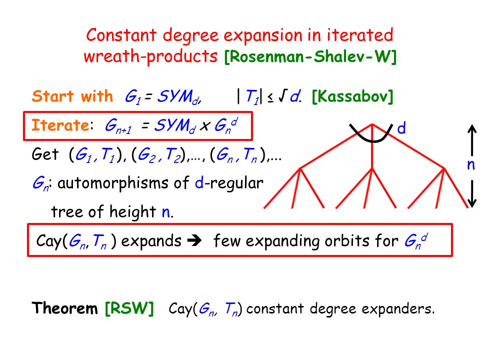 Constant degree expansion in iterated wreath-products [Rosenman-Shalev-W]